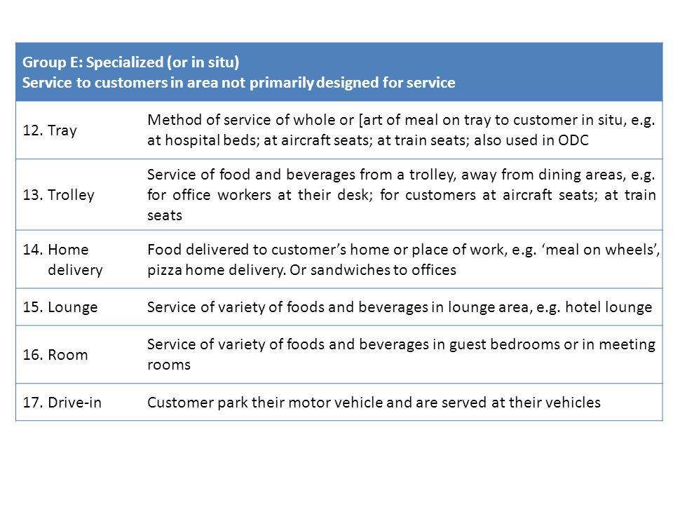 Group E: Specialized (or in situ) Service to customers in area not primarily designed for service 12.