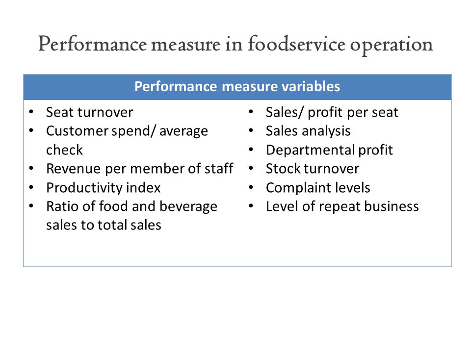 Performance measure in foodservice operation Performance measure variables Seat turnover Customer spend/ average check Revenue per member of staff Productivity index Ratio of food and beverage sales to total sales Sales/ profit per seat Sales analysis Departmental profit Stock turnover Complaint levels Level of repeat business