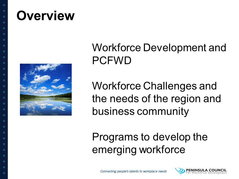 Workforce Development What is it.