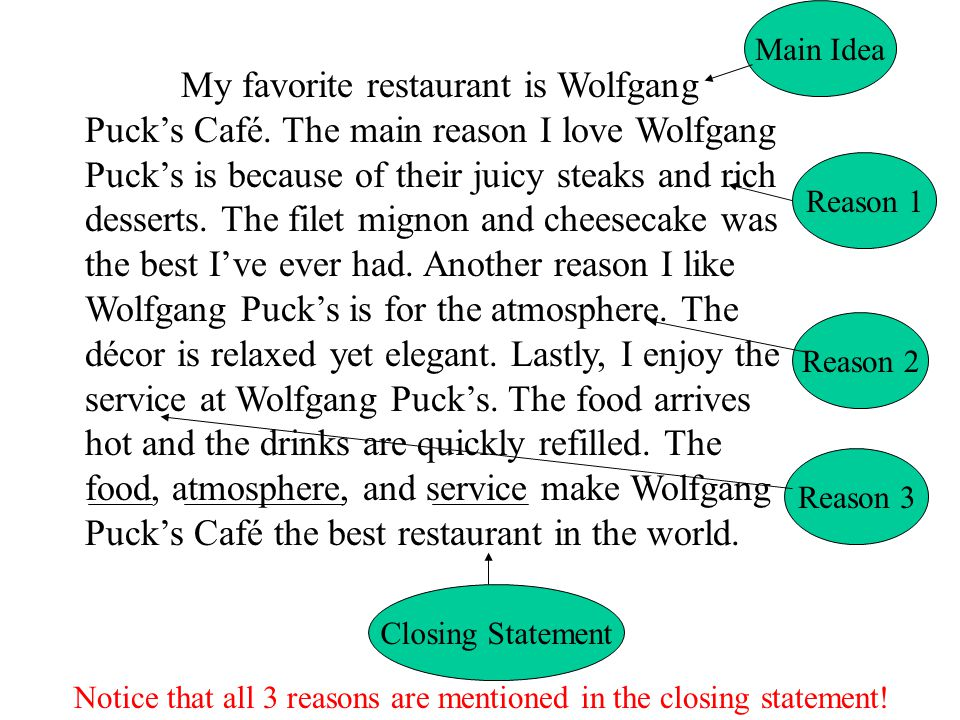 my favorite restaurant short essay In my opinion there is a lot more to a restaurant than the food obviously the food needs to be good and preferably great but my favorite restaurants have been culturally/ geographically significant or appropriate, have had a relaxed and welcoming feel and are visited with good company.