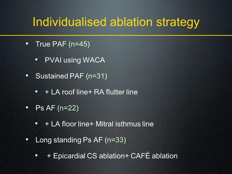 Individualised ablation strategy True PAF (n=45) PVAI using WACA Sustained PAF (n=31) + LA roof line+ RA flutter line Ps AF (n=22) + LA floor line+ Mitral isthmus line Long standing Ps AF (n=33) + Epicardial CS ablation+ CAFÉ ablation