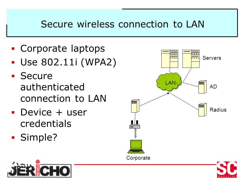 Secure wireless connection to LAN Corporate laptops Use 802.11i (WPA2) Secure authenticated connection to LAN Device + user credentials Simple.