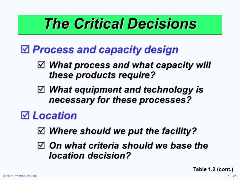 © 2006 Prentice Hall, Inc.1 – 25 The Critical Decisions Process and capacity design Process and capacity design What process and what capacity will th