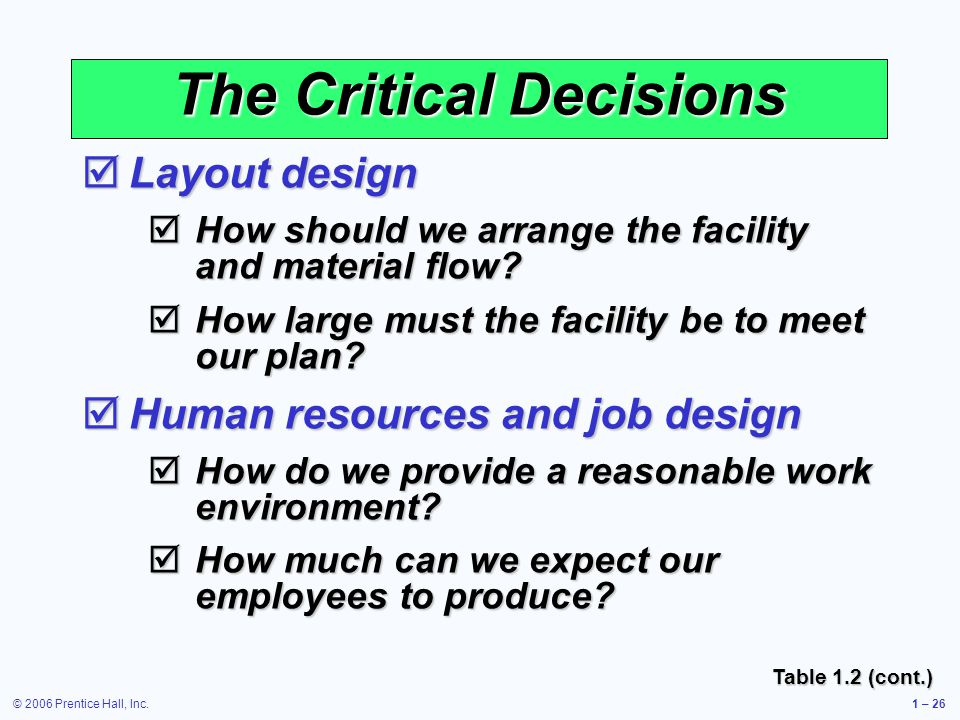 © 2006 Prentice Hall, Inc.1 – 26 The Critical Decisions Layout design Layout design How should we arrange the facility and material flow? How should w
