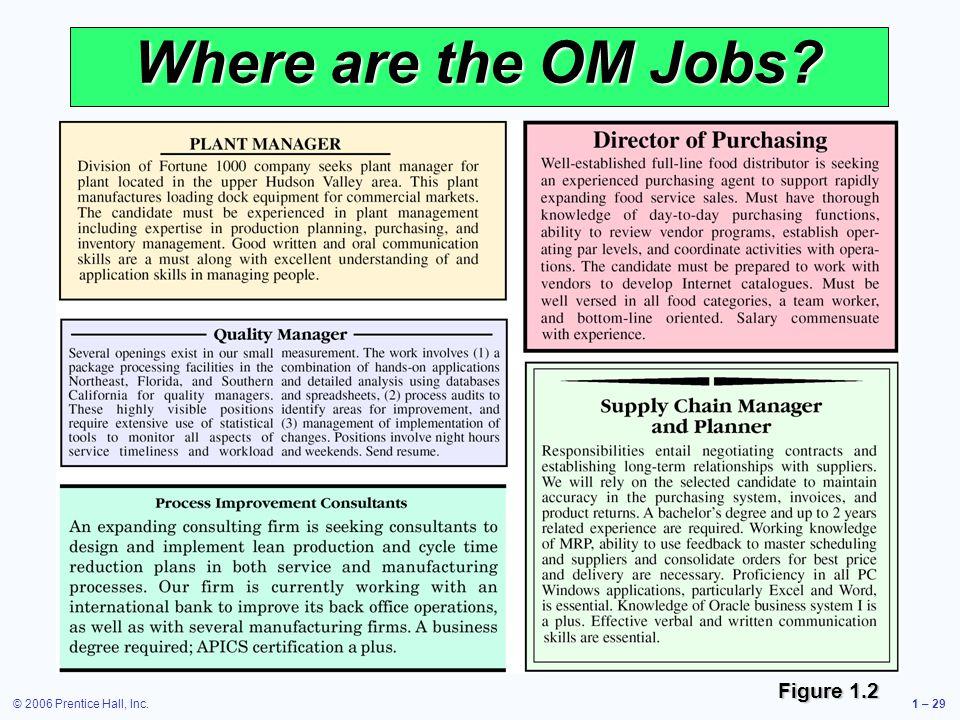© 2006 Prentice Hall, Inc.1 – 29 Where are the OM Jobs? Figure 1.2