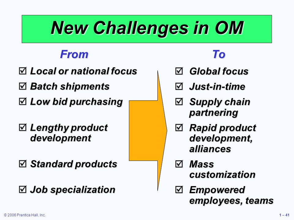 © 2006 Prentice Hall, Inc.1 – 41 New Challenges in OM Global focus Global focus Just-in-time Just-in-time Supply chain partnering Supply chain partner