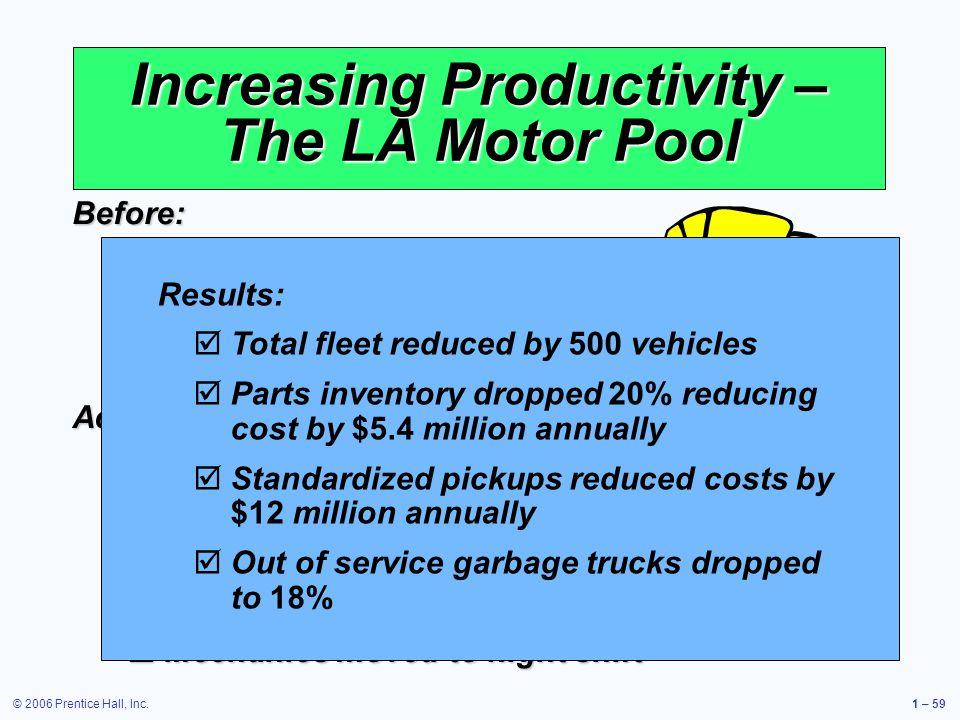 © 2006 Prentice Hall, Inc.1 – 59 Increasing Productivity – The LA Motor Pool Cost $120 million annually Cost $120 million annually 21,000 vehicles 21,