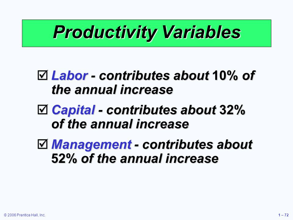 © 2006 Prentice Hall, Inc.1 – 72 Productivity Variables Labor - contributes about 10% of the annual increase Labor - contributes about 10% of the annu