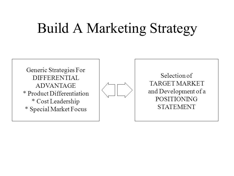 Build A Marketing Strategy Generic Strategies For DIFFERENTIAL ADVANTAGE * Product Differentiation * Cost Leadership * Special Market Focus Selection of TARGET MARKET and Development of a POSITIONING STATEMENT