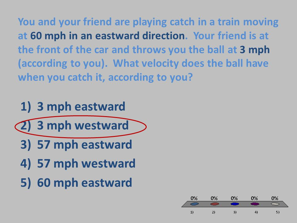 You and your friend are playing catch in a train moving at 60 mph in an eastward direction.