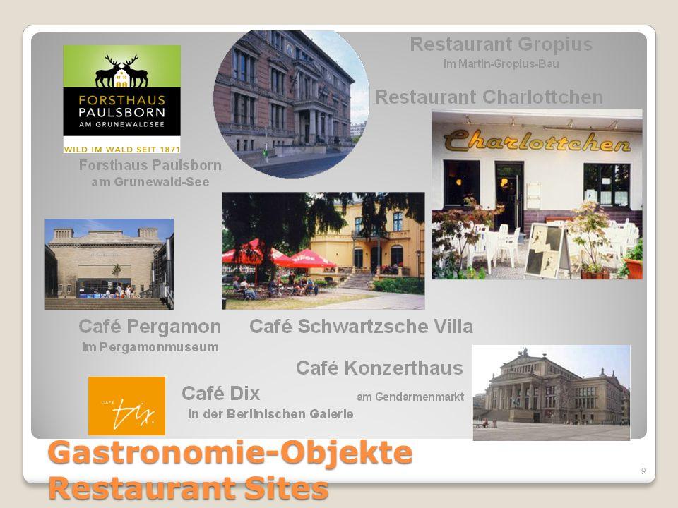 9 Gastronomie-Objekte Restaurant Sites