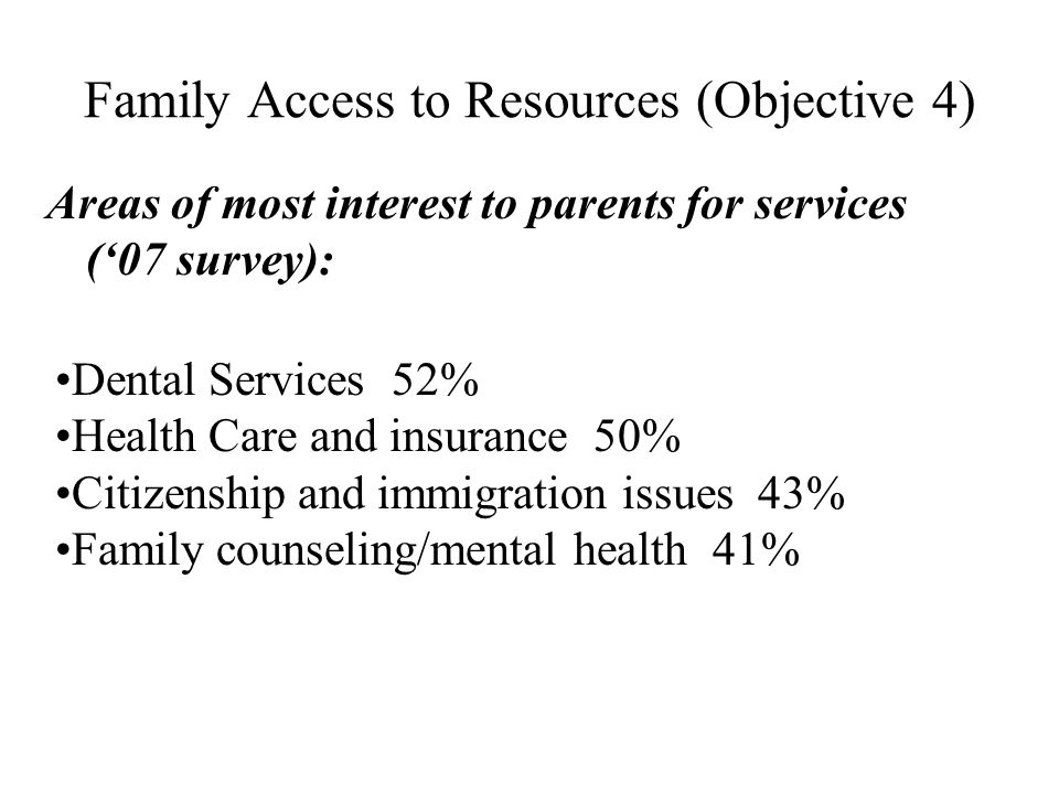 Family Access to Resources (Objective 4) Areas of most interest to parents for services (07 survey): Dental Services 52% Health Care and insurance 50% Citizenship and immigration issues 43% Family counseling/mental health 41%