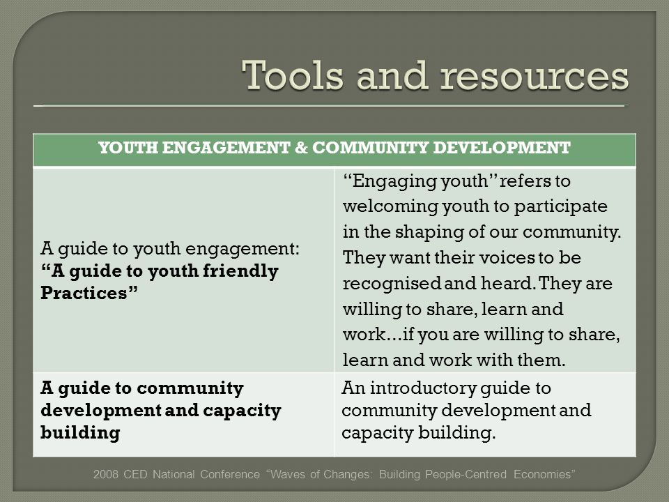 YOUTH ENGAGEMENT & COMMUNITY DEVELOPMENT A guide to youth engagement: A guide to youth friendly Practices Engaging youth refers to welcoming youth to participate in the shaping of our community.