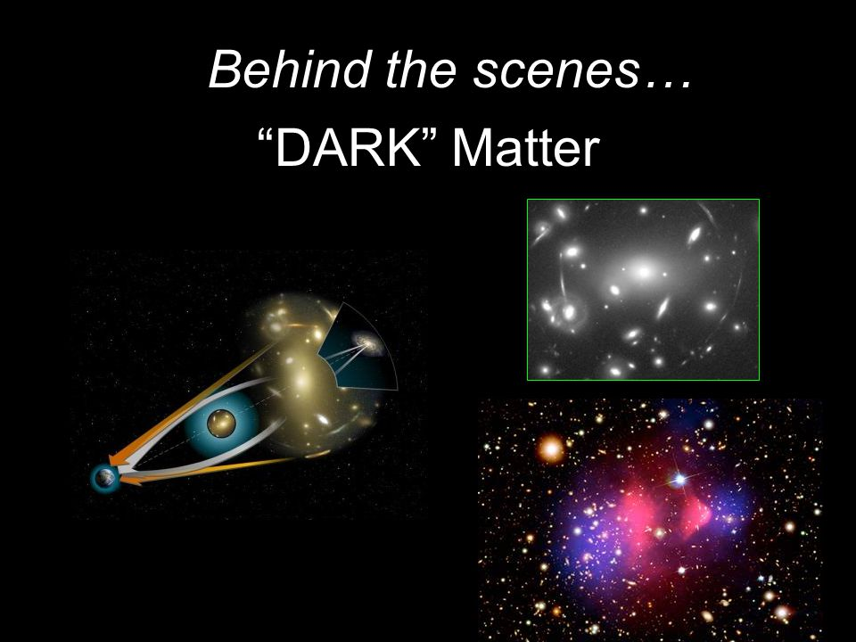 DARK Matter Behind the scenes…