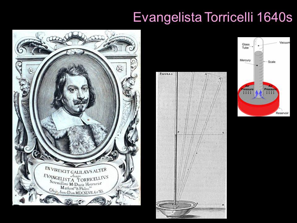 Evangelista Torricelli 1640s