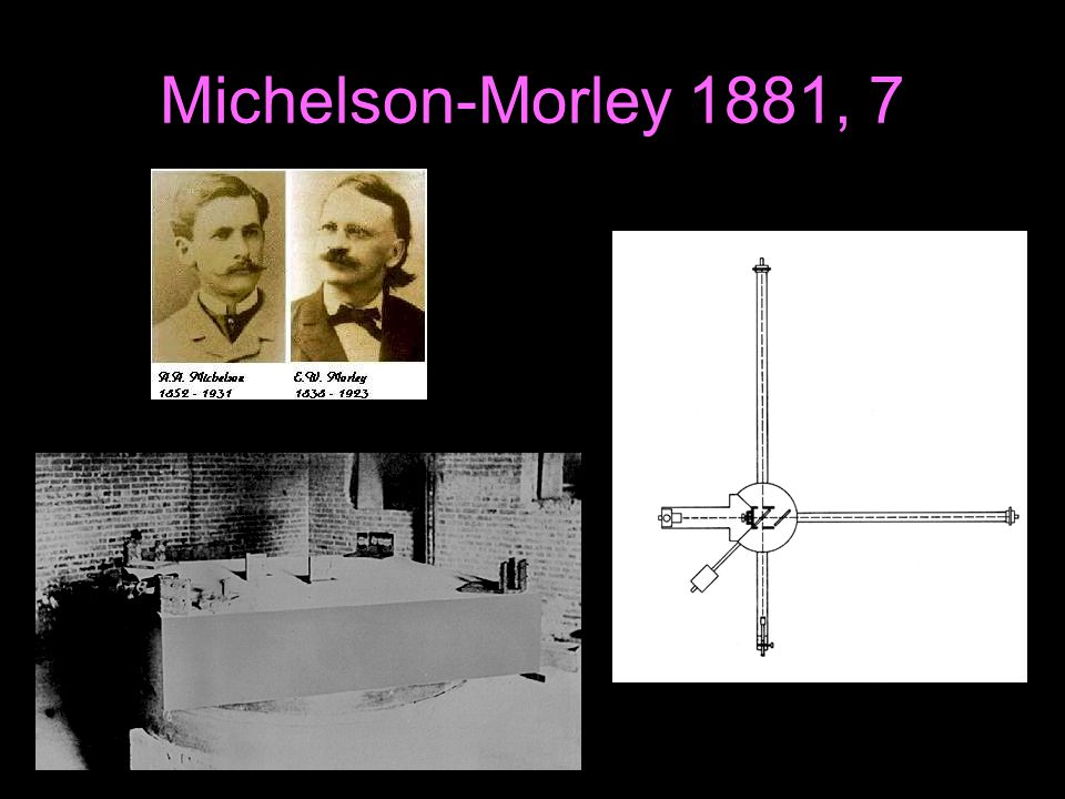 Michelson-Morley 1881, 7