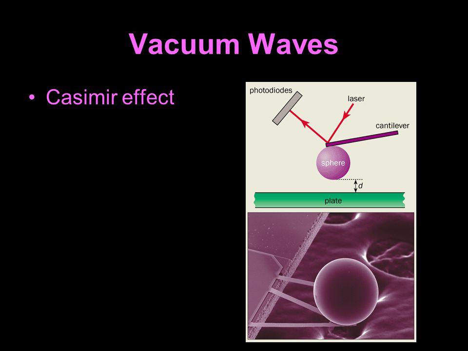 Vacuum Waves Casimir effect