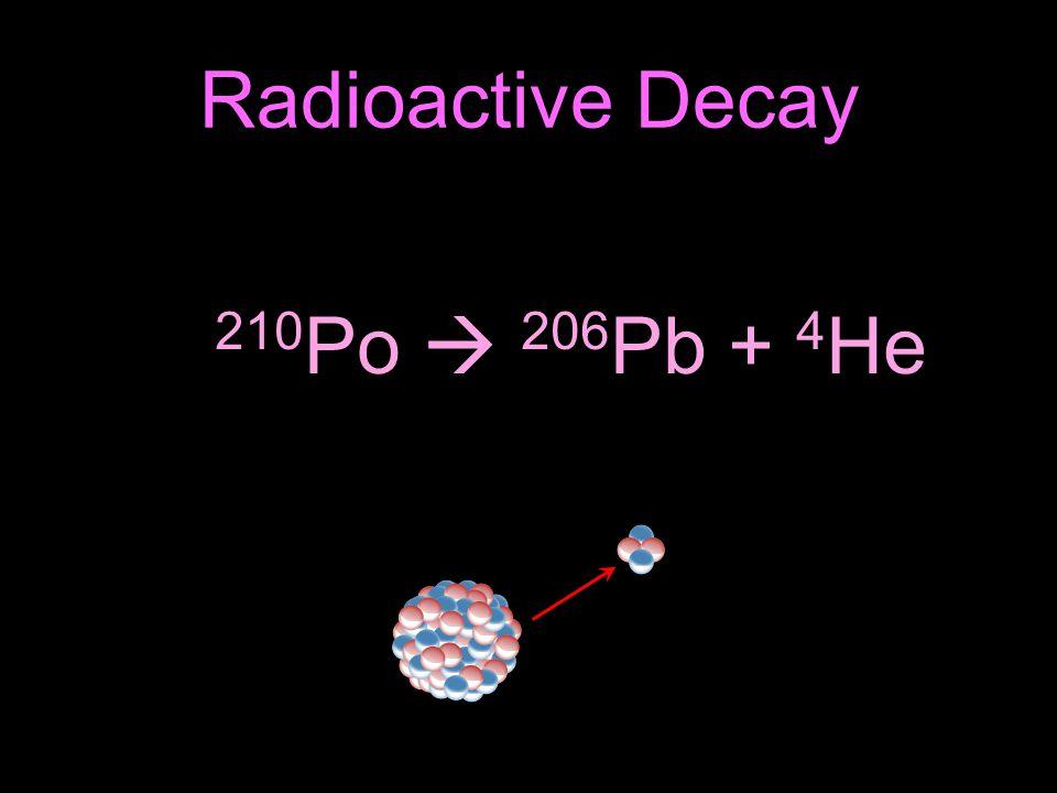 Radioactive Decay 210 Po 206 Pb + 4 He
