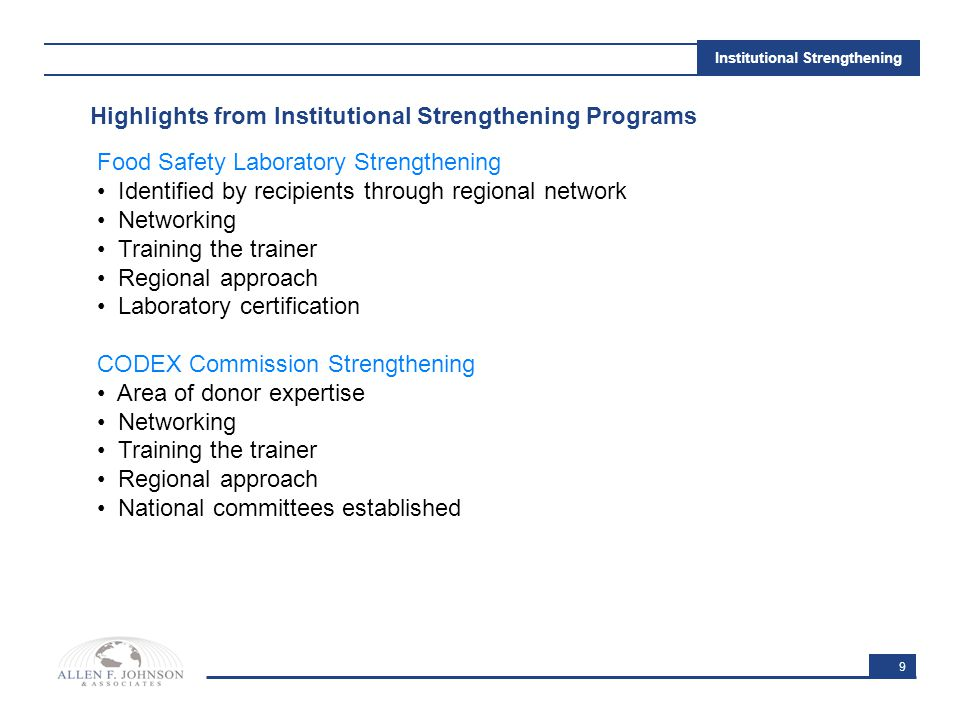9 Institutional Strengthening Highlights from Institutional Strengthening Programs Food Safety Laboratory Strengthening Identified by recipients through regional network Networking Training the trainer Regional approach Laboratory certification CODEX Commission Strengthening Area of donor expertise Networking Training the trainer Regional approach National committees established