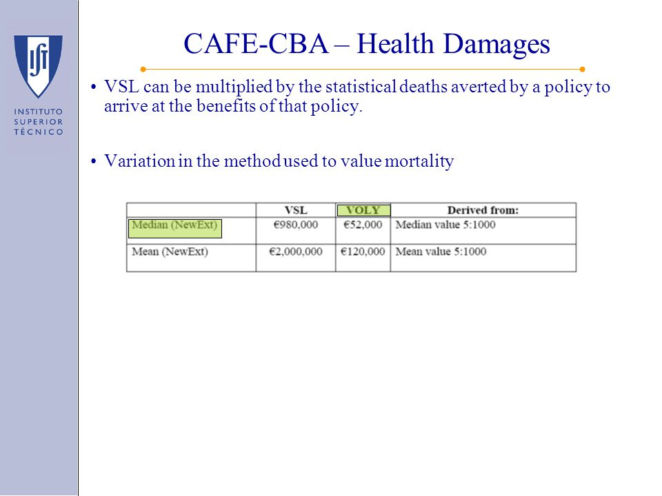 VSL can be multiplied by the statistical deaths averted by a policy to arrive at the benefits of that policy.