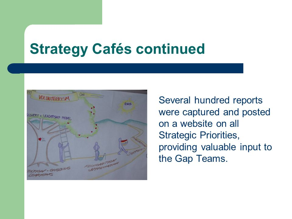 Strategy Cafés continued Several hundred reports were captured and posted on a website on all Strategic Priorities, providing valuable input to the Gap Teams.