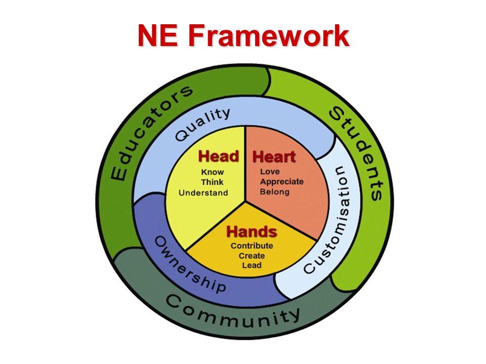 NE Framework