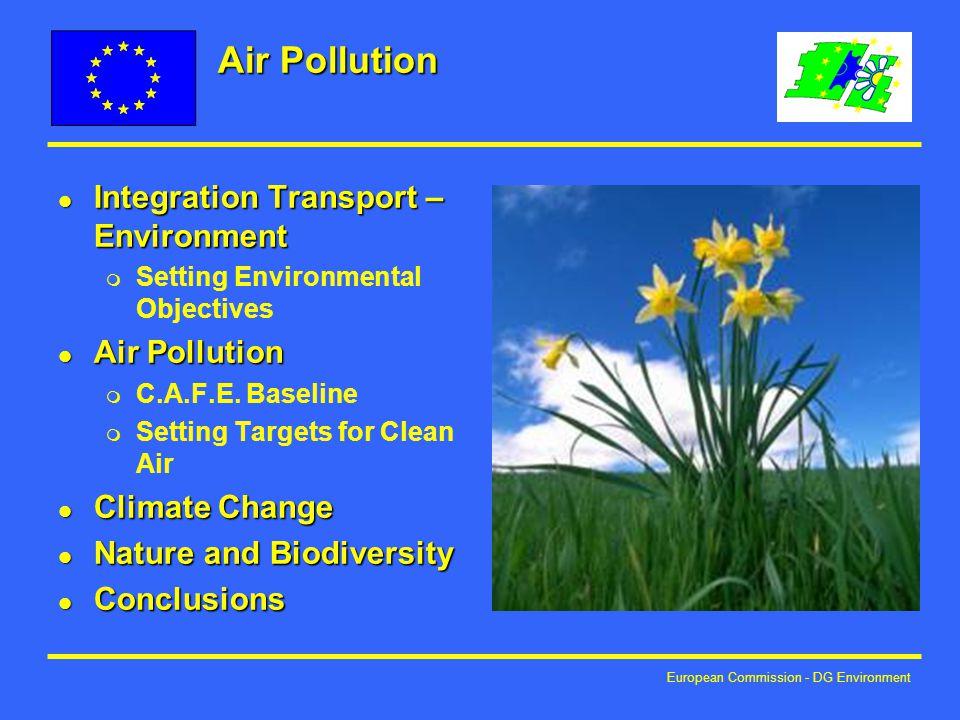 European Commission - DG Environment Air Pollution l Integration Transport – Environment m Setting Environmental Objectives l Air Pollution m C.A.F.E.