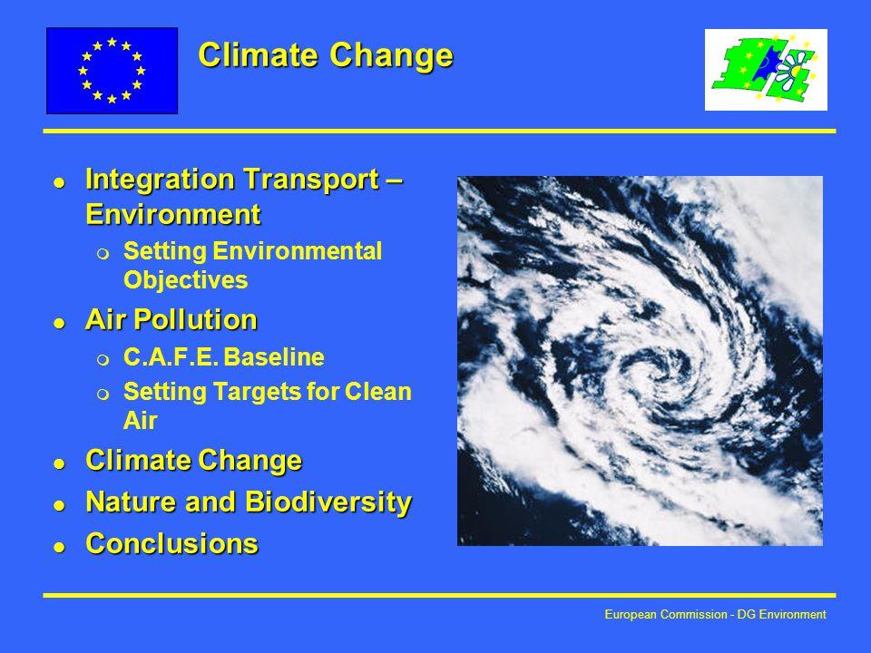European Commission - DG Environment Climate Change l Integration Transport – Environment m Setting Environmental Objectives l Air Pollution m C.A.F.E.