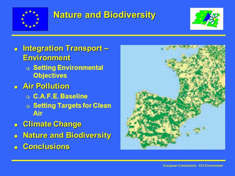 European Commission - DG Environment Nature and Biodiversity l Integration Transport – Environment m Setting Environmental Objectives l Air Pollution m C.A.F.E.