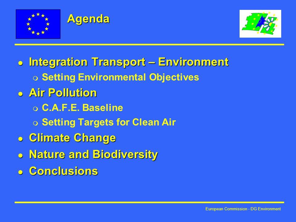 European Commission - DG Environment Agenda l Integration Transport – Environment m Setting Environmental Objectives l Air Pollution m C.A.F.E.