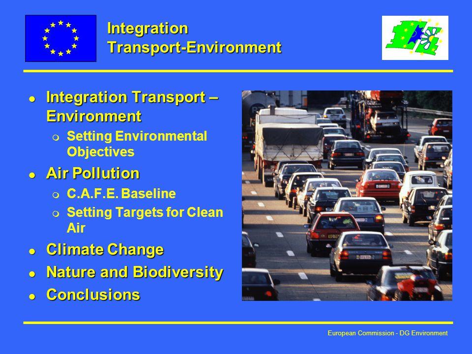 European Commission - DG Environment Integration Transport-Environment l Integration Transport – Environment m Setting Environmental Objectives l Air Pollution m C.A.F.E.