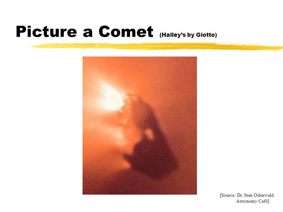 Picture a Comet (Halleys by Giotto) [Source: Dr. Sten Odenwald Astronomy Café]