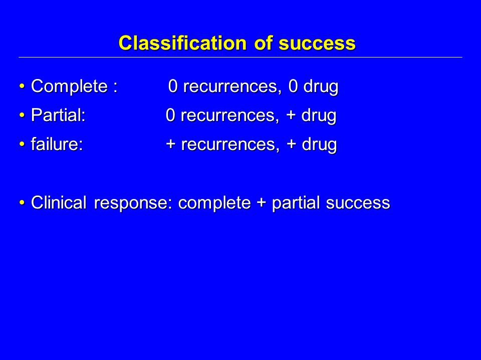 Classification of success Complete : 0 recurrences, 0 drugComplete : 0 recurrences, 0 drug Partial: 0 recurrences, + drugPartial: 0 recurrences, + dru
