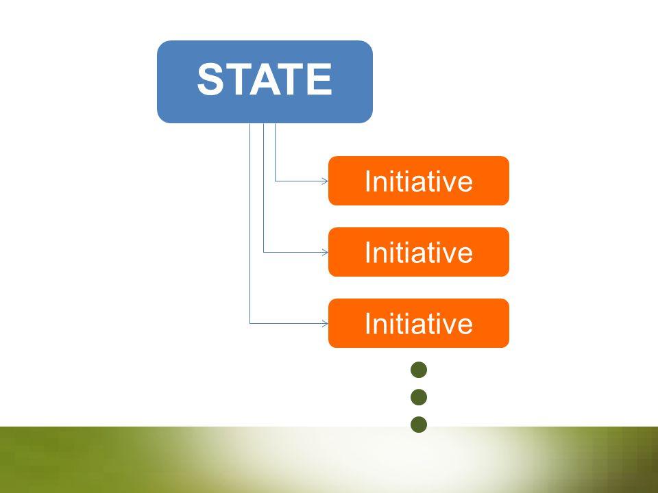 Initiative STATE