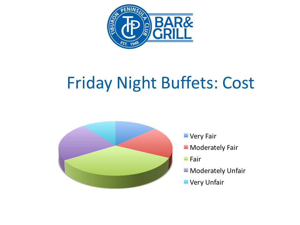 Friday Night Buffets: Cost