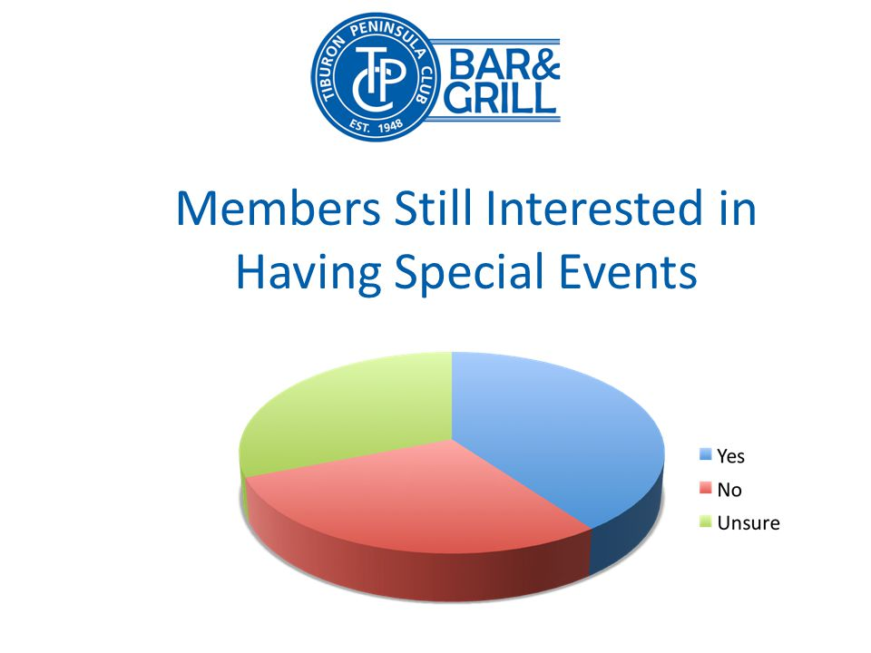 Members Still Interested in Having Special Events