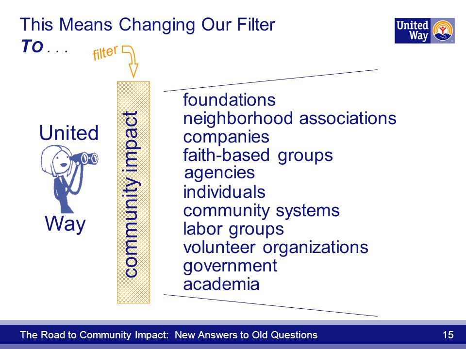 The Road to Community Impact: New Answers to Old Questions 15 community impact foundations neighborhood associations companies faith-based groups individuals community systems labor groups volunteer organizations government academia agencies This Means Changing Our Filter T O...