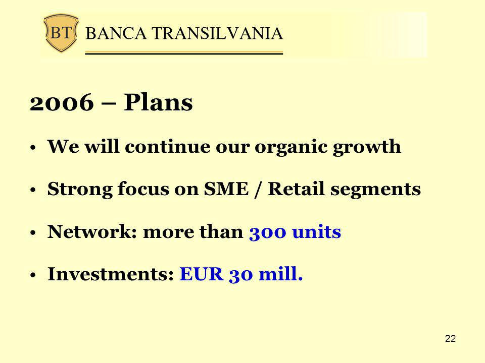 22 2006 – Plans We will continue our organic growth Strong focus on SME / Retail segments Network: more than 300 units Investments: EUR 30 mill.