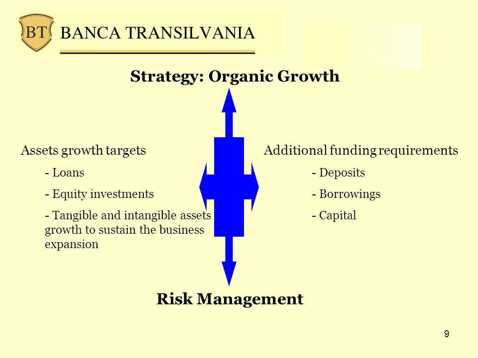 9 Strategy: Organic Growth Risk Management Assets growth targets - Loans - Equity investments - Tangible and intangible assets growth to sustain the business expansion Additional funding requirements - Deposits - Borrowings - Capital