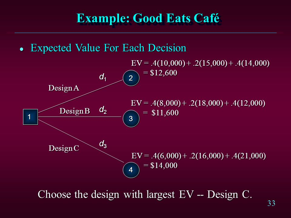 33 Expected Value For Each Decision Expected Value For Each Decision Choose the design with largest EV -- Design C. Choose the design with largest EV