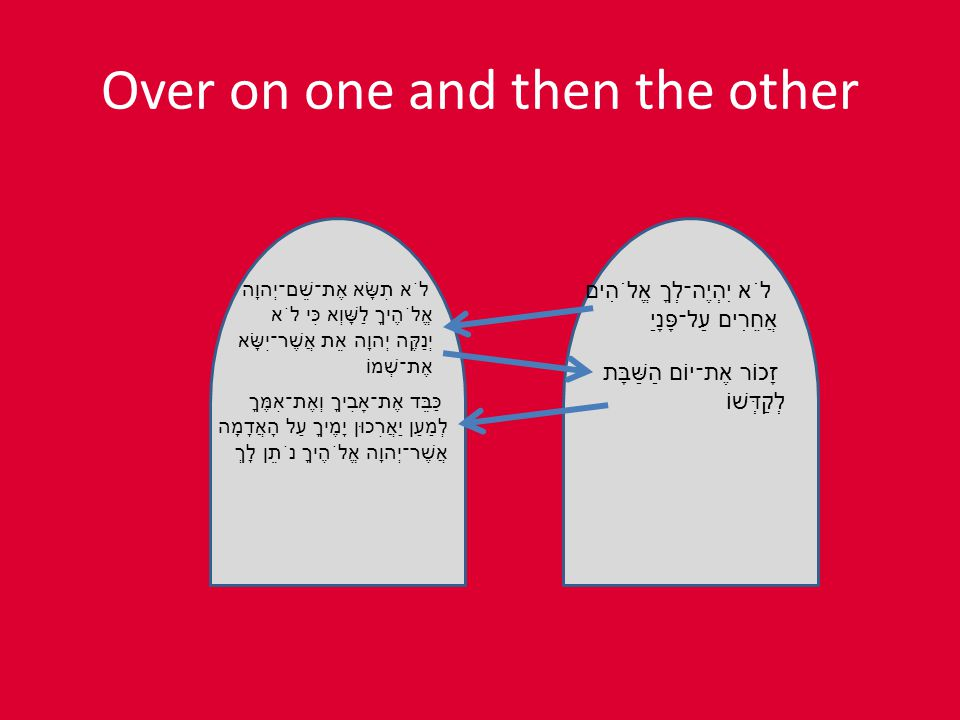 Over on one and then the other לֹא יִהְיֶה־לְךָ אֱלֹהִים אֲחֵרִים עַל־פָּנָיַ לֹא תִשָּׂא אֶת־שֵׁם־יְהוָה אֱלֹהֶיךָ לַשָּׁוְא כִּי לֹא יְנַקֶּה יְהוָה אֵת אֲשֶׁר־יִשָּׂא אֶת־שְׁמוֹ זָכוֹר אֶת־יוֹם הַשַּׁבָּת לְקַדְּשׁוֹ כַּבֵּד אֶת־אָבִיךָ וְאֶת־אִמֶּךָ לְמַעַן יַאֲרִכוּן יָמֶיךָ עַל הָאֲדָמָה אֲשֶׁר־יְהוָה אֱלֹהֶיךָ נֹתֵן לָךְ