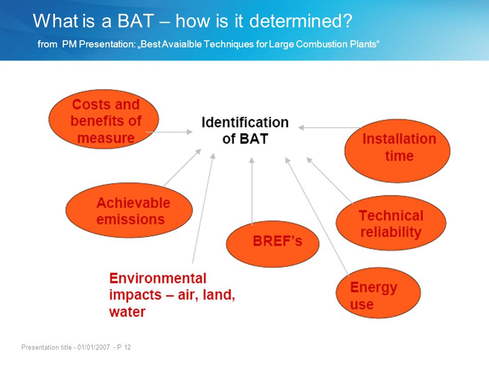 Presentation title - 01/01/2007 - P 12 What is a BAT – how is it determined? from PM Presentation: Best Avaialble Techniques for Large Combustion Plan