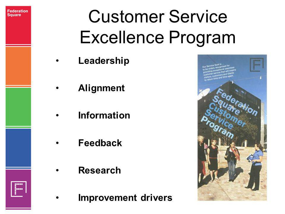 Customer Service Excellence Program Leadership Alignment Information Feedback Research Improvement drivers