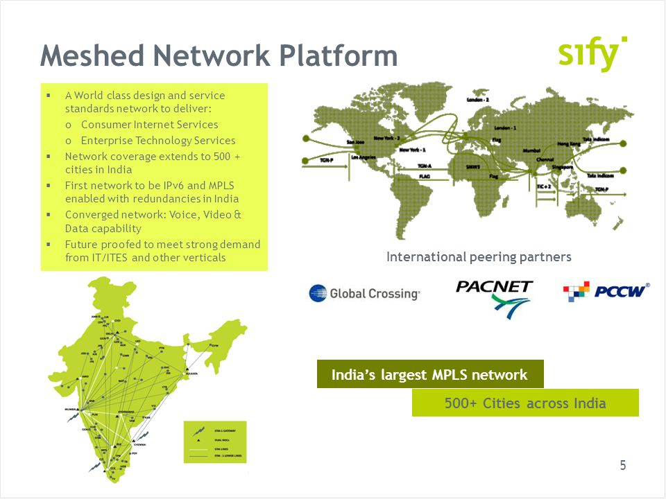 5 Meshed Network Platform A World class design and service standards network to deliver: oConsumer Internet Services oEnterprise Technology Services Network coverage extends to 500 + cities in India First network to be IPv6 and MPLS enabled with redundancies in India Converged network: Voice, Video & Data capability Future proofed to meet strong demand from IT/ITES and other verticals 500+ Cities across India Indias largest MPLS network International peering partners