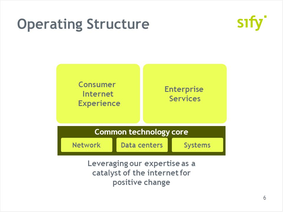 6 Operating Structure Consumer Internet Experience Enterprise Services NetworkData centersSystems Common technology core Leveraging our expertise as a catalyst of the internet for positive change