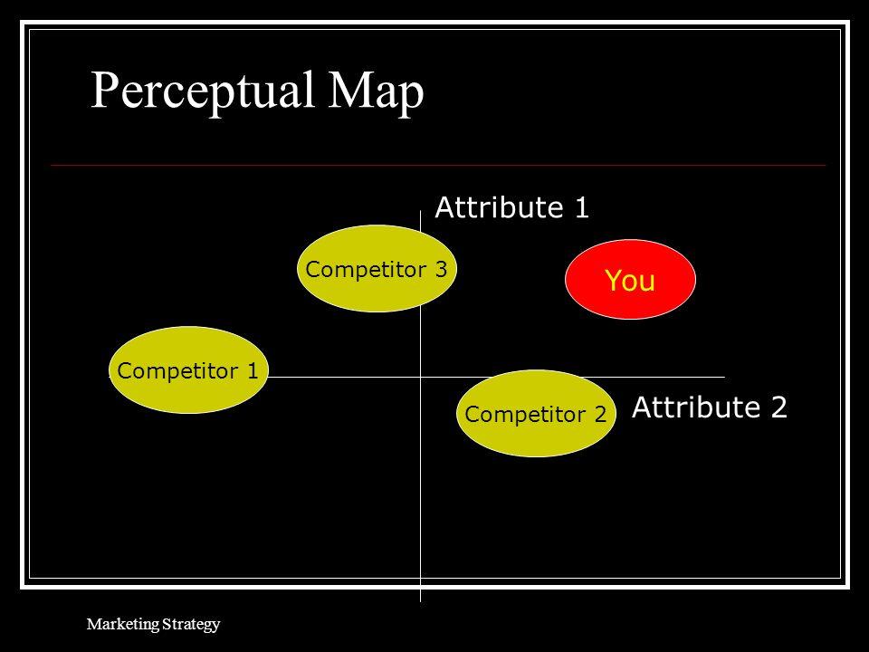 Perceptual Map Attribute 1 Attribute 2 You Competitor 2 Competitor 3 Competitor 1 Marketing Strategy