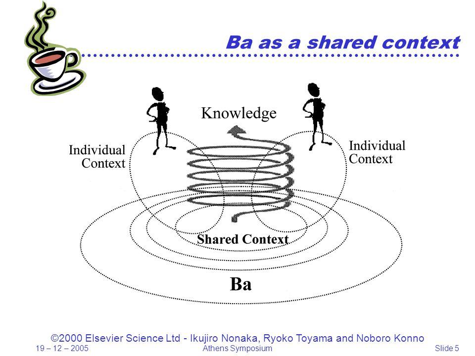 19 – 12 – 2005Athens SymposiumSlide 5 Ba as a shared context ©2000 Elsevier Science Ltd - Ikujiro Nonaka, Ryoko Toyama and Noboro Konno