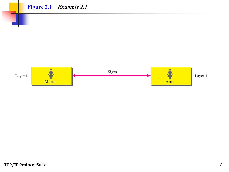 TCP/IP Protocol Suite 7 Figure 2.1 Example 2.1