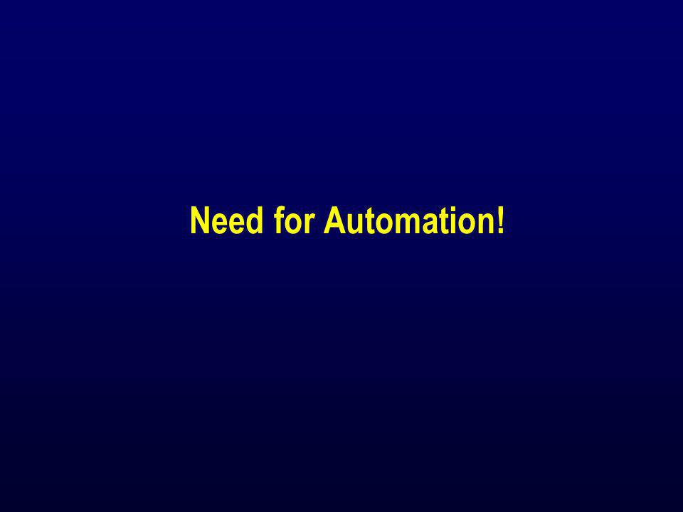 Need for Automation!