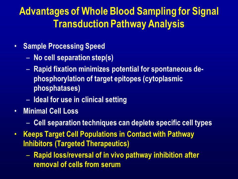 A B C Side Scatter Fig 1 CD64 APC CD117 PeCy5.5 Side Scatter CD34 ECD CD13 PeCy7 CD64 APC CD16 Alexa 700 Side Scatter D E Lymphs Non Lymphs Stem Enrich Blast CD34+CD117+ CD34-CD117+ Monocytes Myeloid Enrich Immature Myeloid Intermediate Myeloid Mature Myeloid CD45 APC Alexa 750 Gating/Analysis Protocol for Bone Marrow Signaling Analysis Chuck Goolsby, Northwestern University